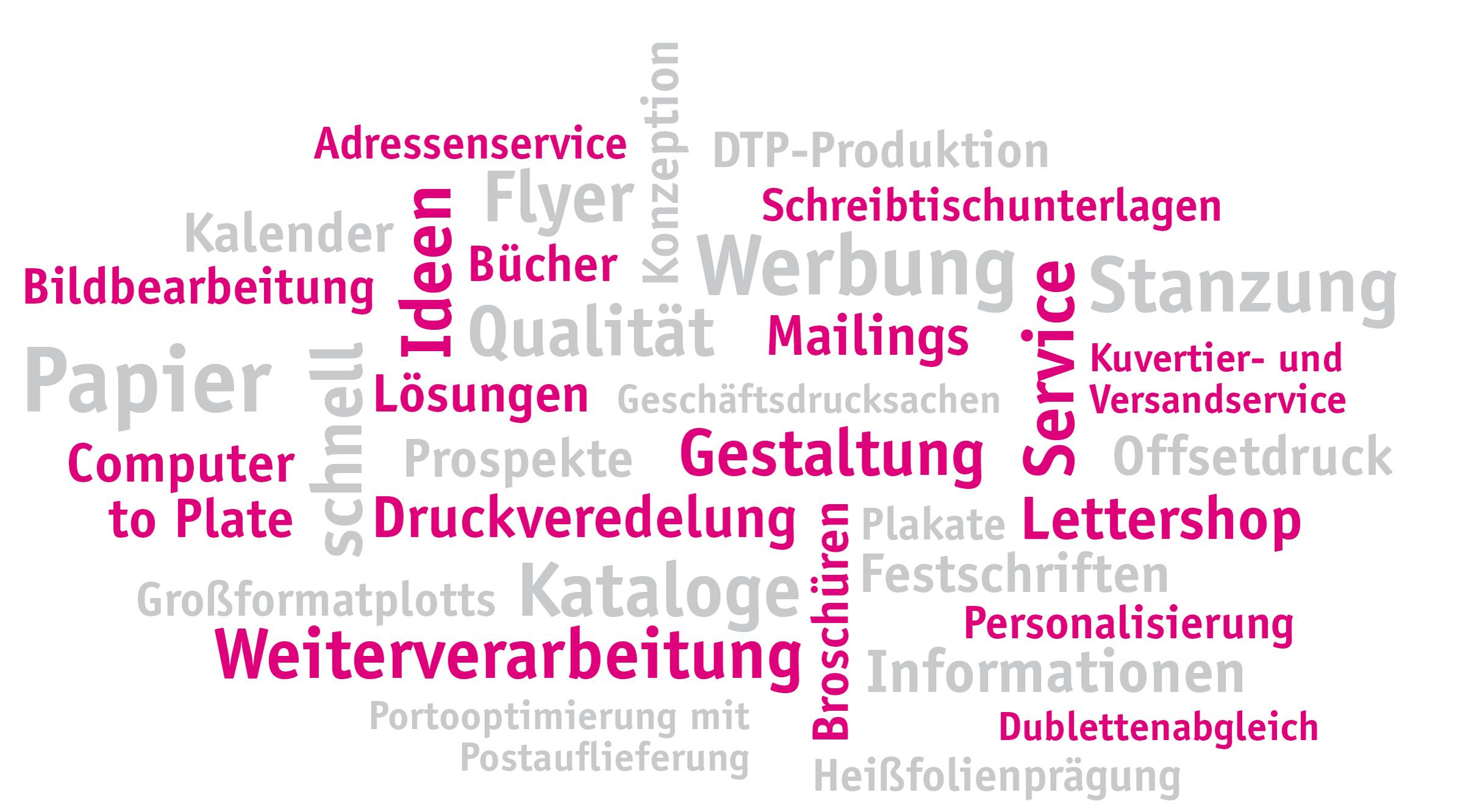 Wortwolke_Gengenbach